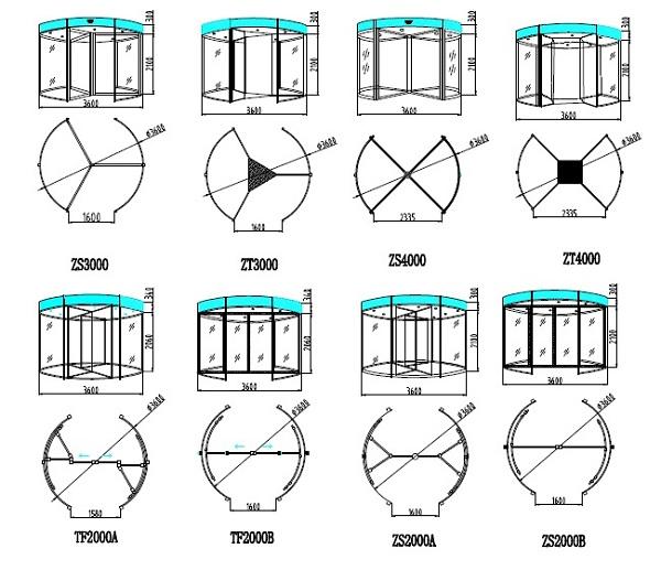 Цена редуктора автоматической двери